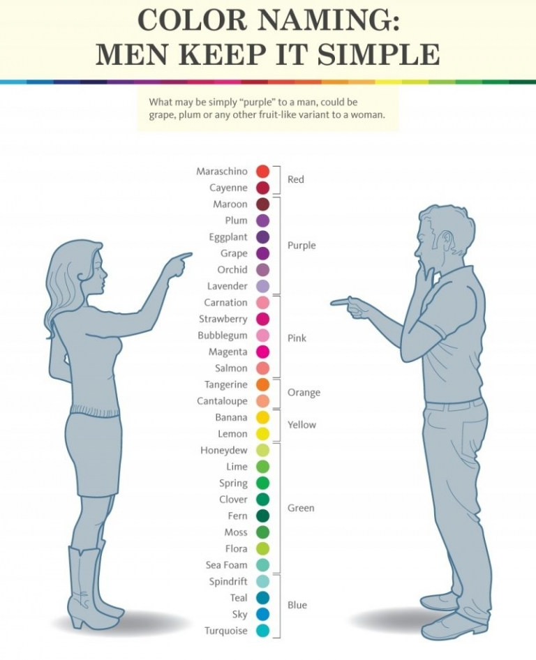 color-preferences-by-gender1-21